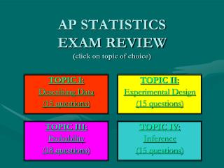 AP STATISTICS EXAM REVIEW (click on topic of choice)