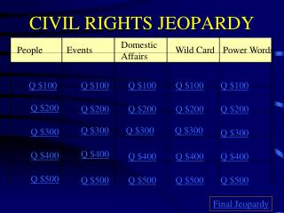 CIVIL RIGHTS JEOPARDY