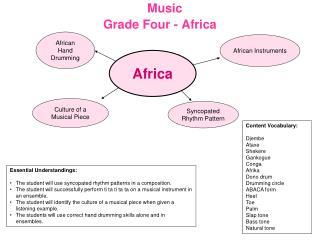 Music Grade Four - Africa