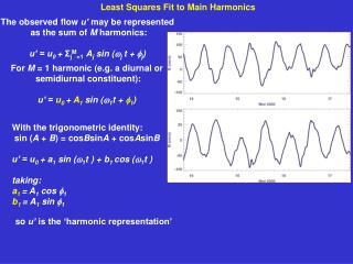 Least Squares Fit to Main Harmonics