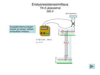 Eristysresistanssimittaus  TN-S järjestelmä SELV