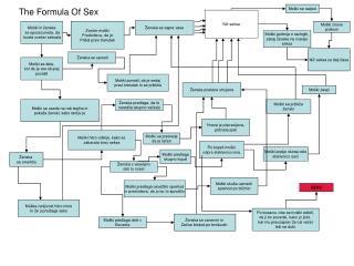 Moški in ženska  se sporazumeta, da  bosta zvečer seksala