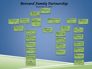 Brevard Family Partnership September 12, 2014