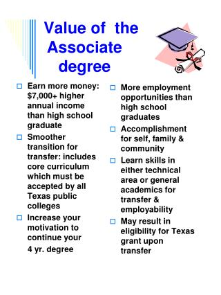 Value of  the  Associate  degree