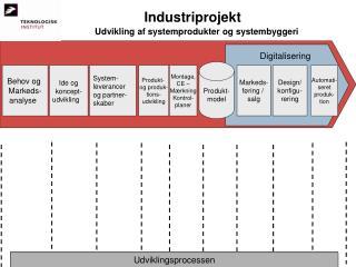 Industriprojekt Udvikling af systemprodukter og systembyggeri