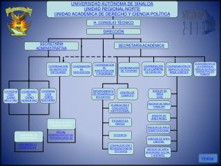 UNIVERSIDAD AUTÓNOMA DE SINALOA UNIDAD REGIONAL NORTE