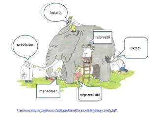 sciencesurvivalblog/getting-published/doing-multidisciplinary-research_6495