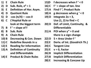 EChain Rule DSub. Rule, e 0  = 1 EDefinition of Hor.  Asym . DQuotient Rule