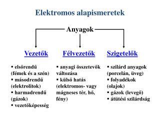 Elektromos alapismeretek