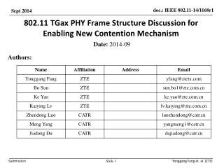 802.11  TGax  PHY Frame Structure Discussion for  Enabling New Contention Mechanism