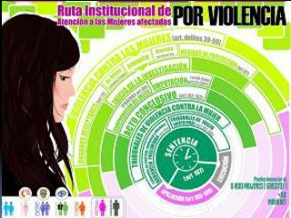 Ruta Institucional de la Violencia contra la Mujer
