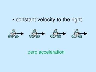 constant velocity to the right