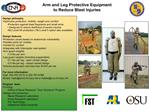 Arm and Leg Protective Equipment to Reduce Blast Injuries