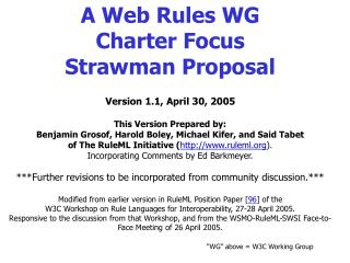 The Web Rule Language in its Context