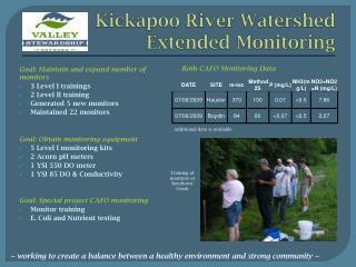 Goal: Maintain and expand number of monitors 3 Level I trainings 2 Level II training