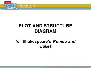 PLOT AND STRUCTURE DIAGRAM