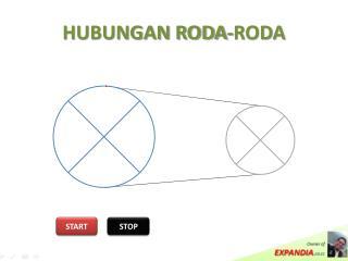 HUBUNGAN RODA-RODA