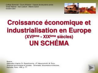 Croissance économique et industrialisation  en Europe (XVI ème  -  XIX ème  siècle s) UN SCHÉMA