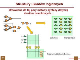 Struktury układów logicznych
