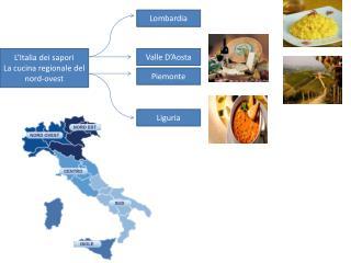 L'Italia dei sapori La cucina regionale del nord-ovest