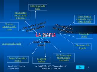 I falsi valori della mafia