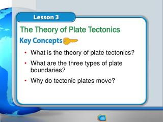 What is the theory of plate tectonics? What are the three types of plate boundaries?