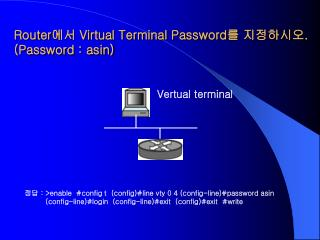 Router 에서  Virtual Terminal Password 를 지정하시오 . (Password : asin)
