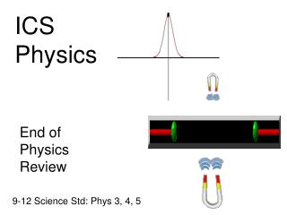 ICS Physics