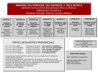 UFFICIO II Dirigente Dr .  Melino  Mario Politiche per gli  studenti ed organi  collegiali
