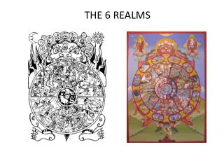 THE 6 REALMS