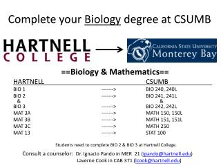 Complete your  Biology  degree at CSUMB