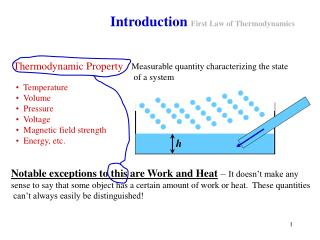 Introduction  First Law of Thermodynamics