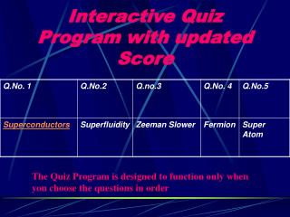 Interactive Quiz Program with updated Score