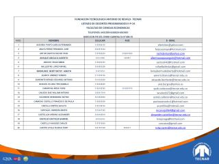 BASE DOCENTES IIP2014
