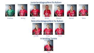 Juniorlandslagsspillere fra Byåsen