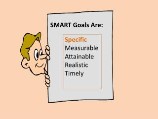 Specific Measurable Attainable Realistic Timely