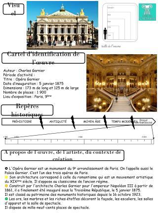 Cartel d'identification de l'œuvre