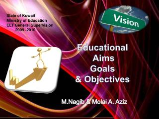 Educational  Aims Goals & Objectives