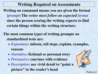 Writing Required on Assessments