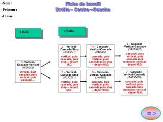 2 –  Vertical-Cascade-Stop (4030221) vertical, puis cascade, puis stop – départ M.D.