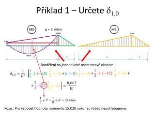 Příklad 1 – Určete  δ 1,0