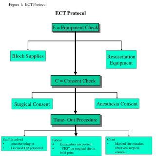 E = Equipment Check