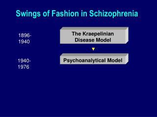 Swings of Fashion in Schizophrenia