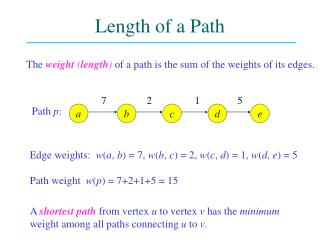 Length of a Path