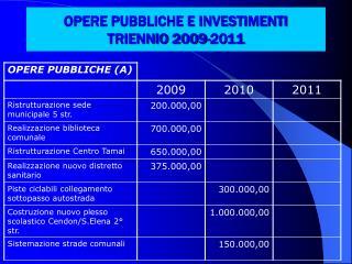 OPERE PUBBLICHE E INVESTIMENTI TRIENNIO 2009-2011