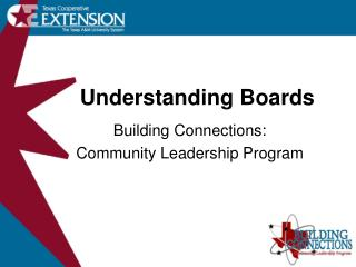Understanding Boards