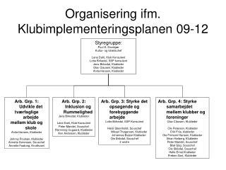 Organisering ifm. Klubimplementeringsplanen 09-12