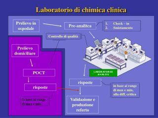 Laboratorio di chimica clinica