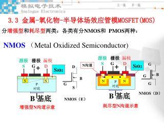 3.3  金属 - 氧化物 - 半导体场效应管模 MOSFET(MOS)
