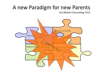 A new  Paradigm for new Parents by Lifestart Counseling, PLLC